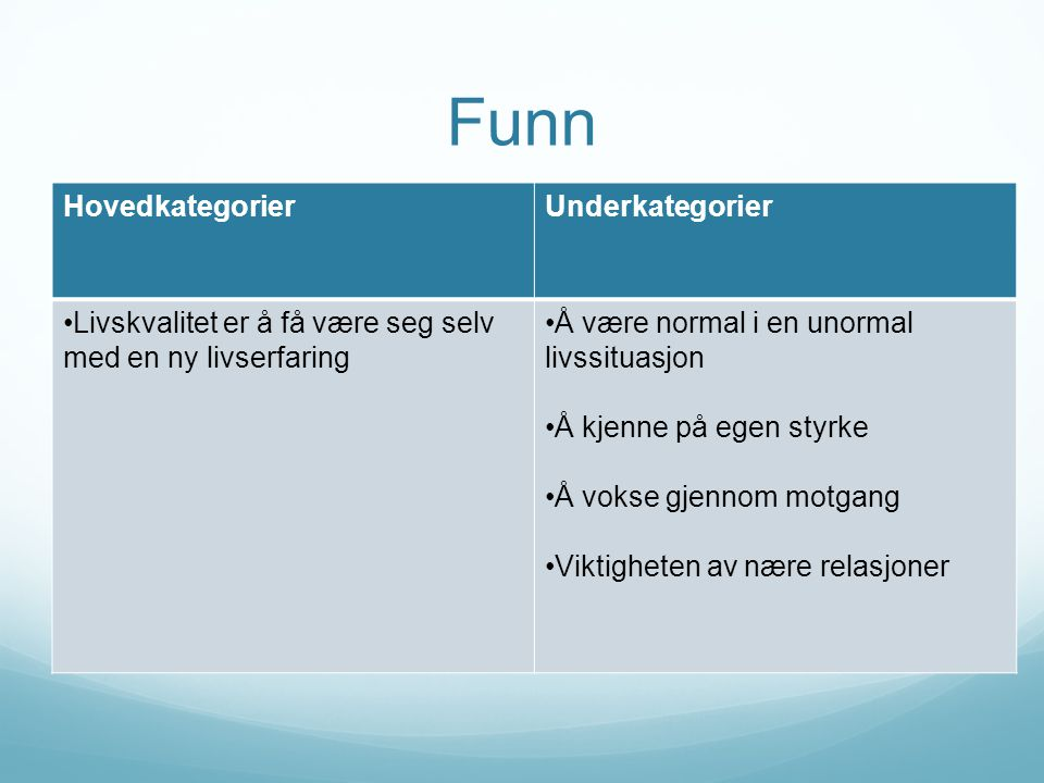 Funn Hovedkategorier Underkategorier
