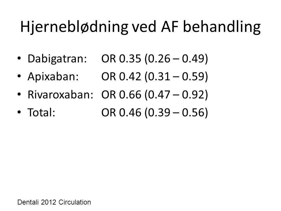 Hjerneblødning ved AF behandling