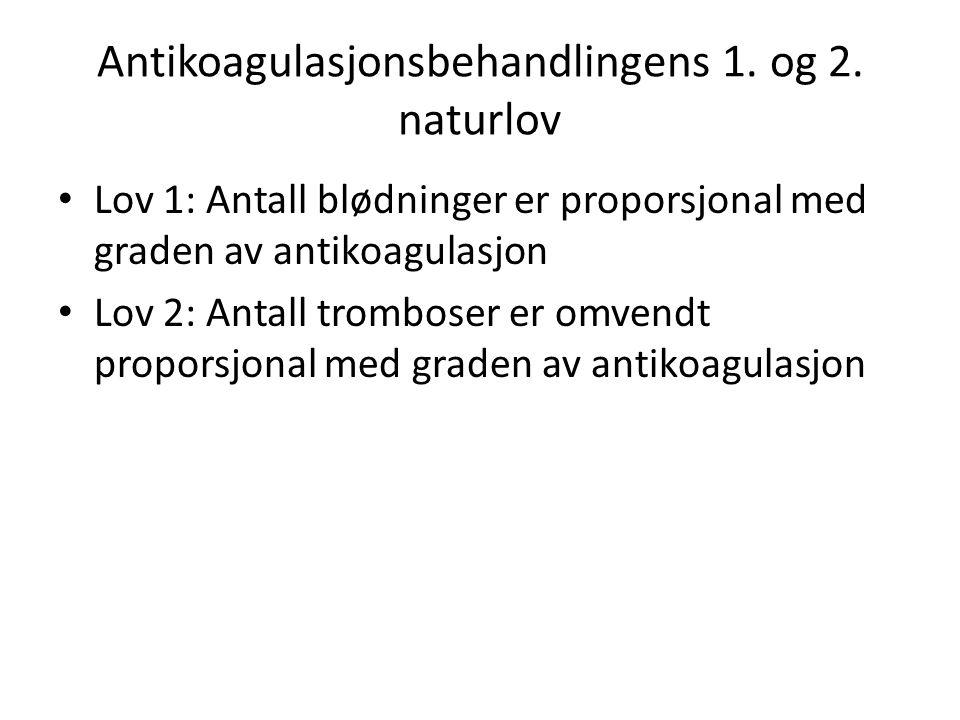 Antikoagulasjonsbehandlingens 1. og 2. naturlov