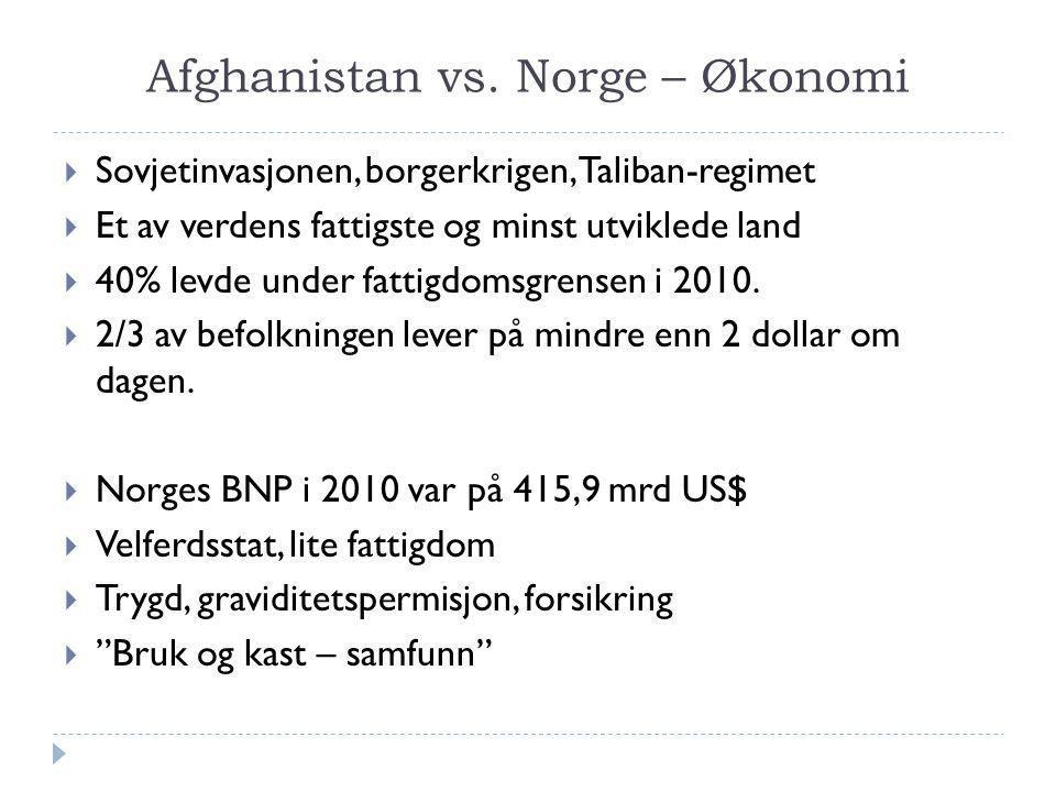 Afghanistan vs. Norge – Økonomi