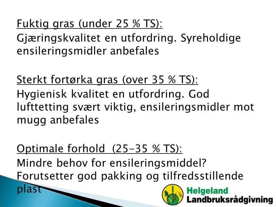 Fuktig gras (under 25 % TS):
