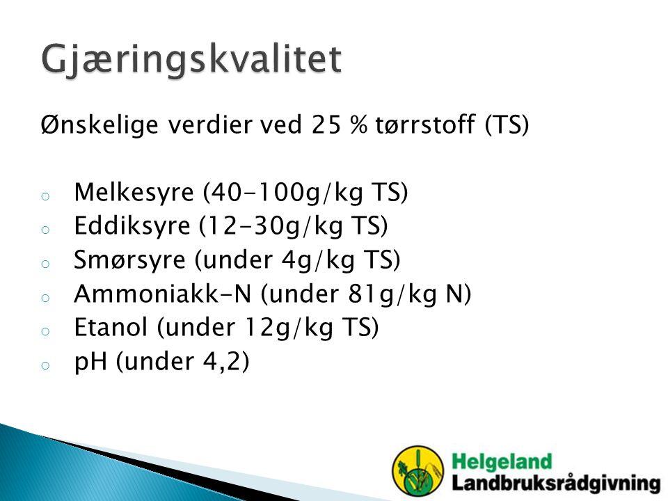 Gjæringskvalitet Ønskelige verdier ved 25 % tørrstoff (TS)
