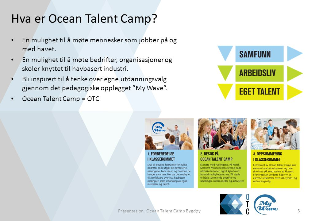 Presentasjon, Ocean Talent Camp Bygdøy