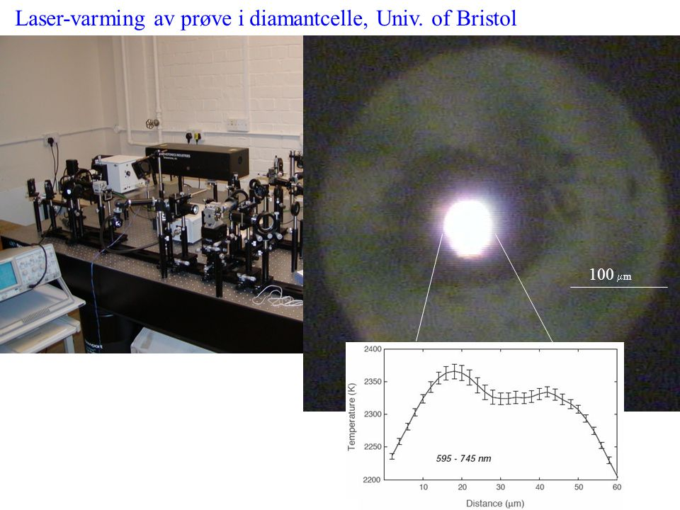 Laser-varming av prøve i diamantcelle, Univ. of Bristol