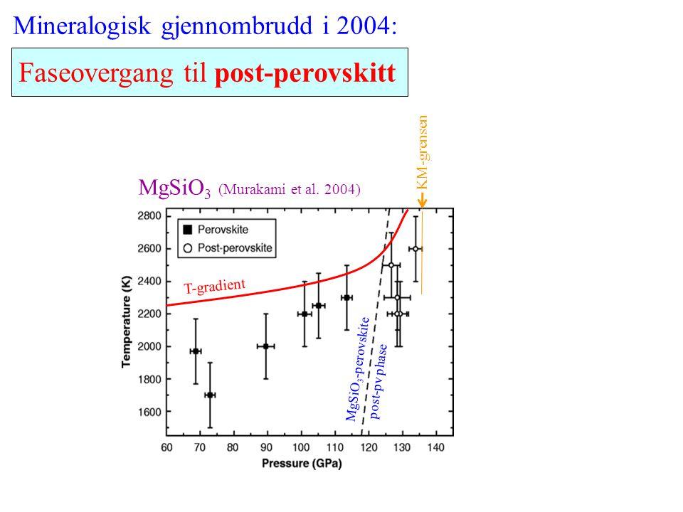 Faseovergang til post-perovskitt