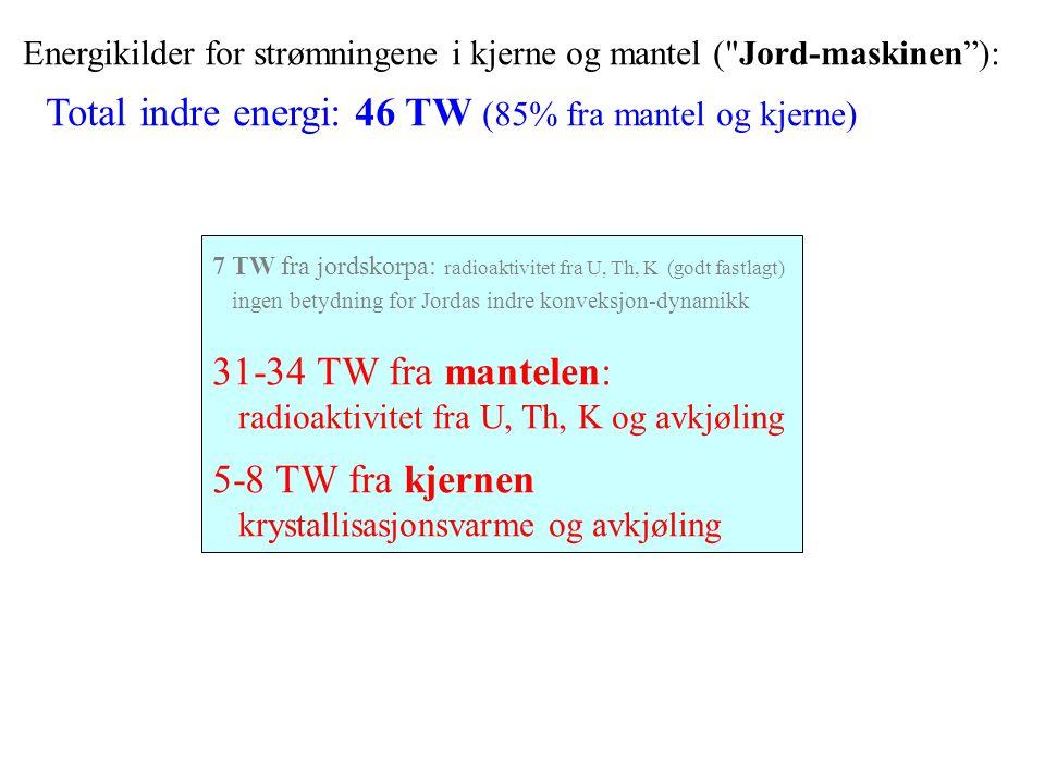 Total indre energi: 46 TW (85% fra mantel og kjerne)