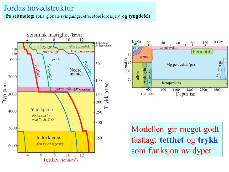 Modellen gir meget godt fastlagt tetthet og trykk