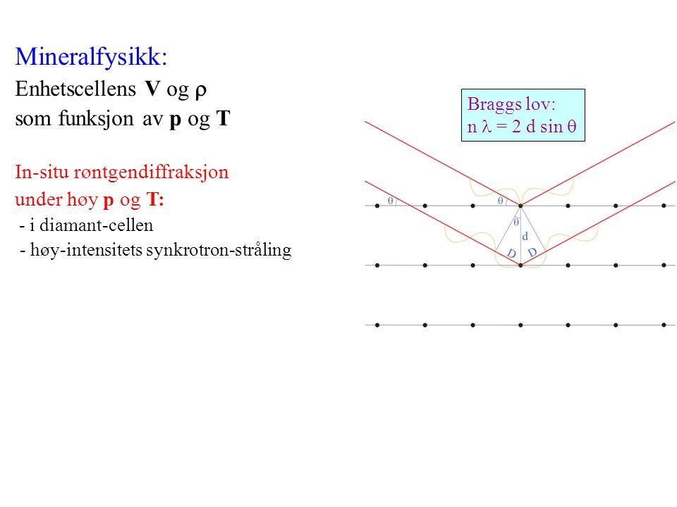 Mineralfysikk: Enhetscellens V og r som funksjon av p og T