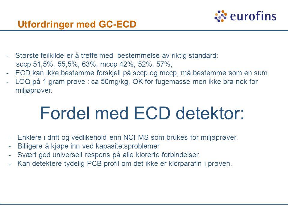 Utfordringer med GC-ECD