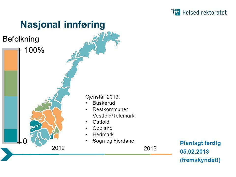 Nasjonal innføring Befolkning 100% Planlagt ferdig 05.02.2013 2012
