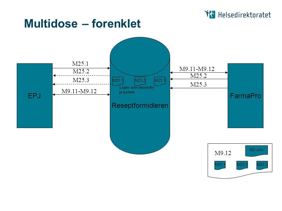 Multidose – forenklet Reseptformidleren EPJ FarmaPro M25.1 M9.11-M9.12