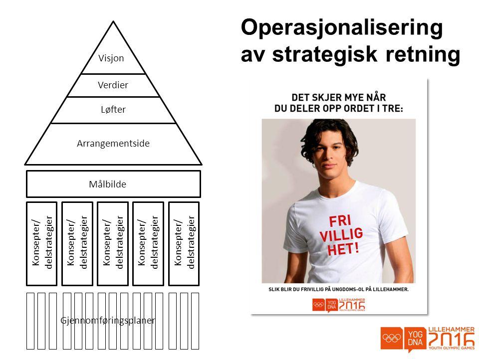 Operasjonalisering av strategisk retning