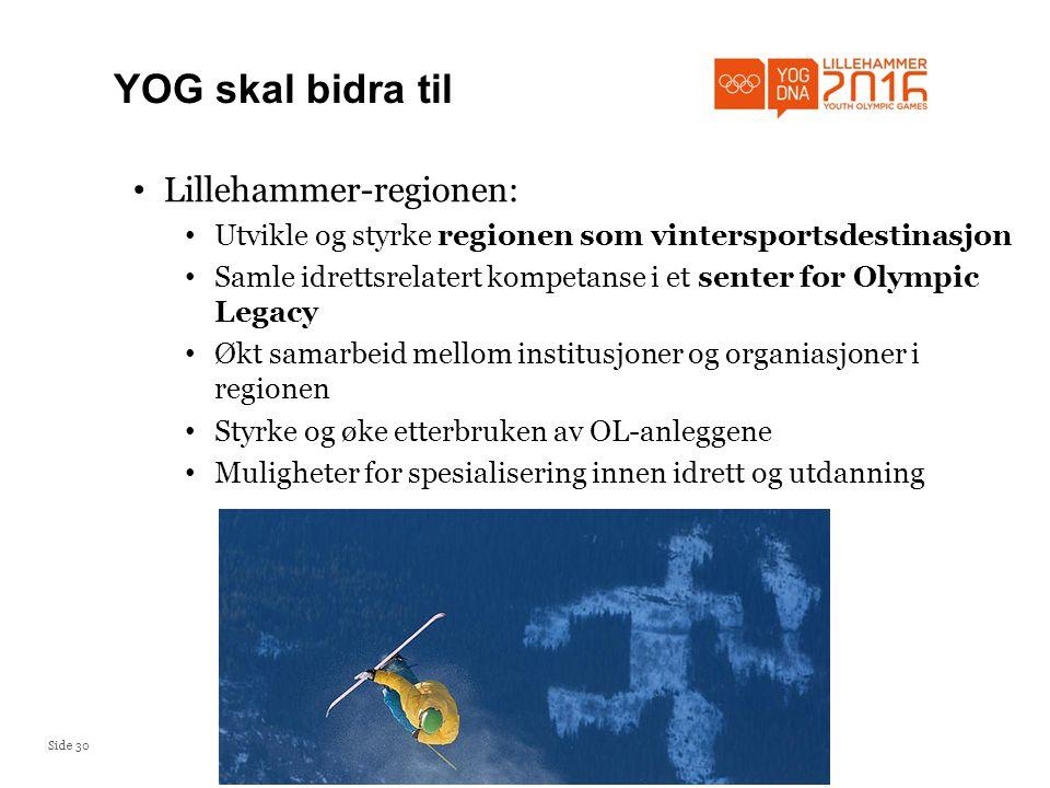 YOG skal bidra til Lillehammer-regionen: