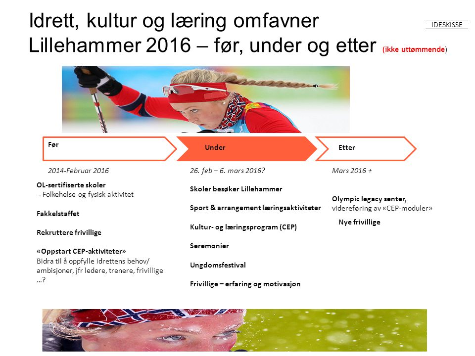 Idrett, kultur og læring omfavner Lillehammer 2016 – før, under og etter (ikke uttømmende)