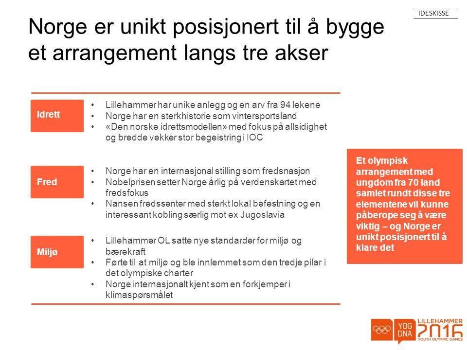 Norge er unikt posisjonert til å bygge et arrangement langs tre akser