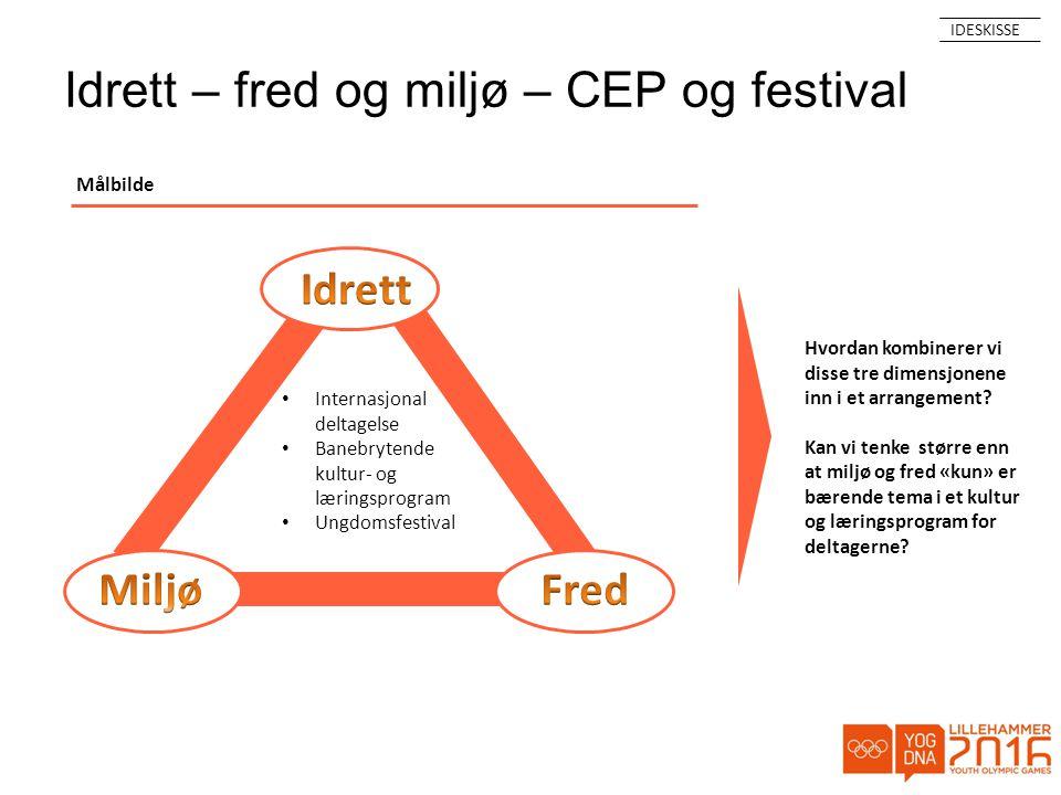 Idrett – fred og miljø – CEP og festival