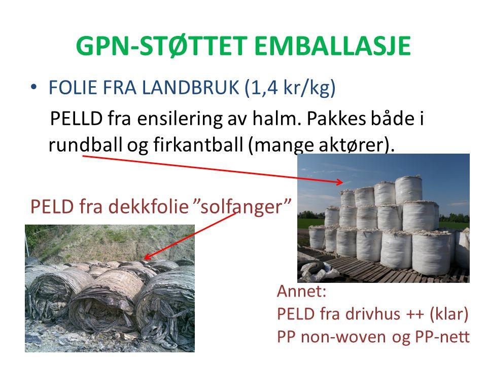 GPN-STØTTET EMBALLASJE