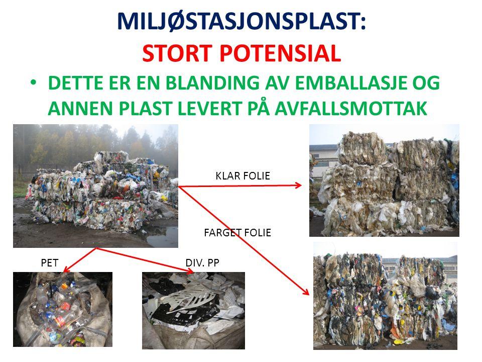 MILJØSTASJONSPLAST: STORT POTENSIAL