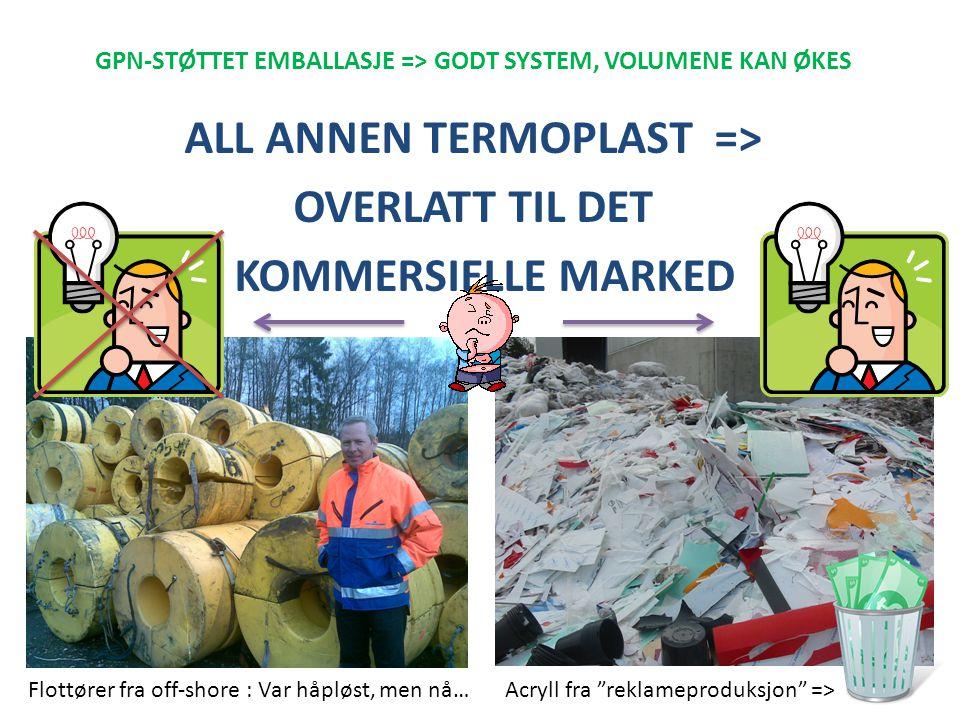 GPN-STØTTET EMBALLASJE => GODT SYSTEM, VOLUMENE KAN ØKES