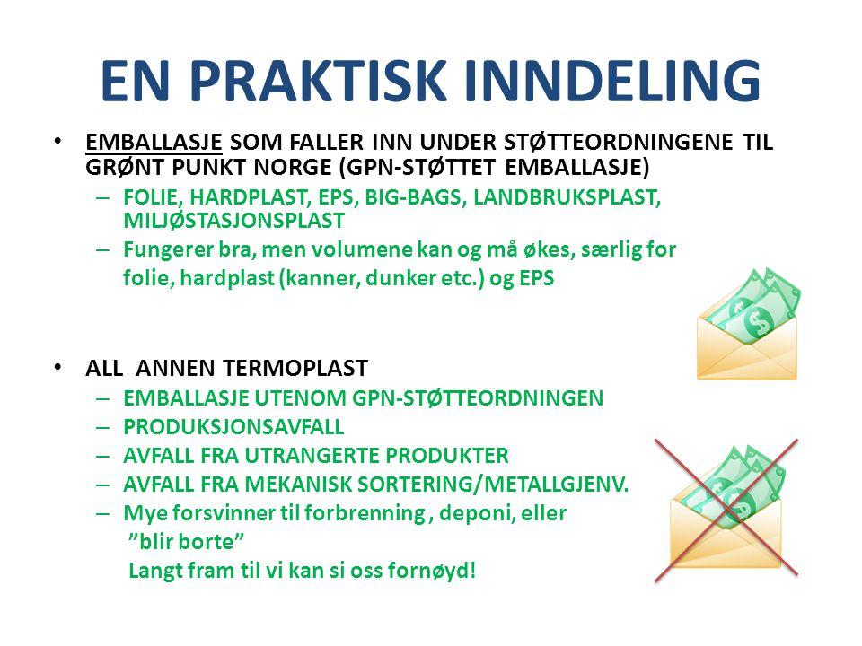 EN PRAKTISK INNDELING EMBALLASJE SOM FALLER INN UNDER STØTTEORDNINGENE TIL GRØNT PUNKT NORGE (GPN-STØTTET EMBALLASJE)