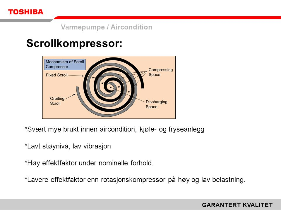 Scrollkompressor: Varmepumpe / Aircondition