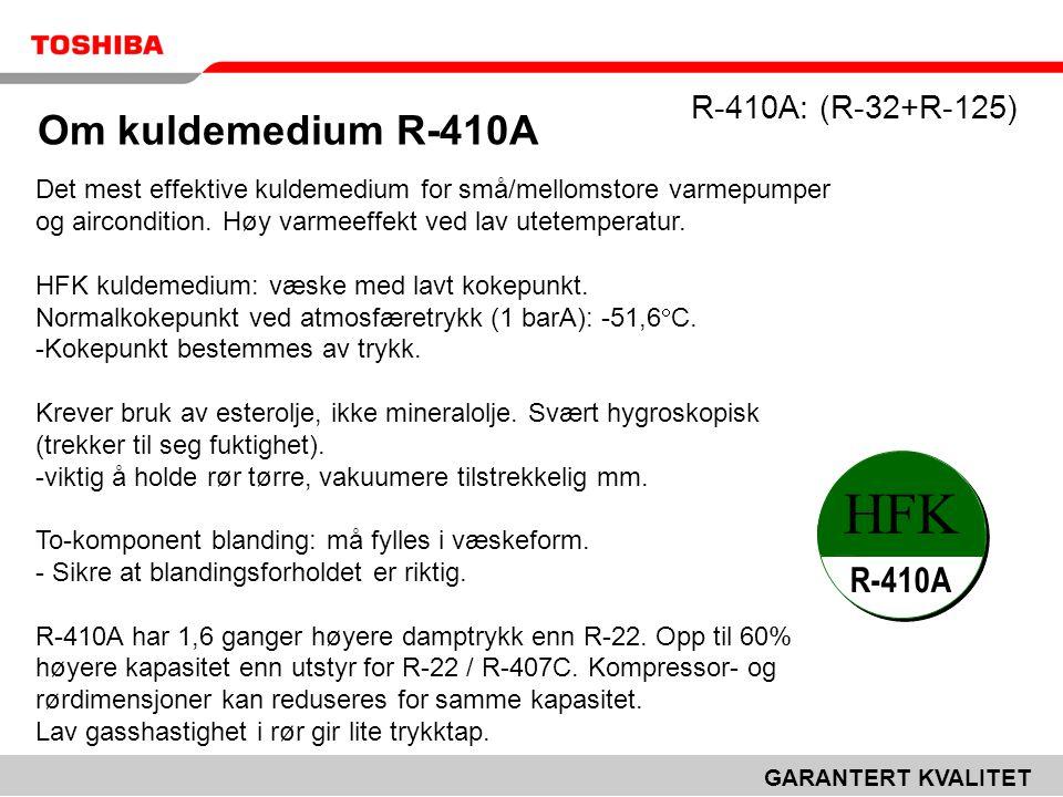 HFK Om kuldemedium R-410A R-410A R-410A: (R-32+R-125)