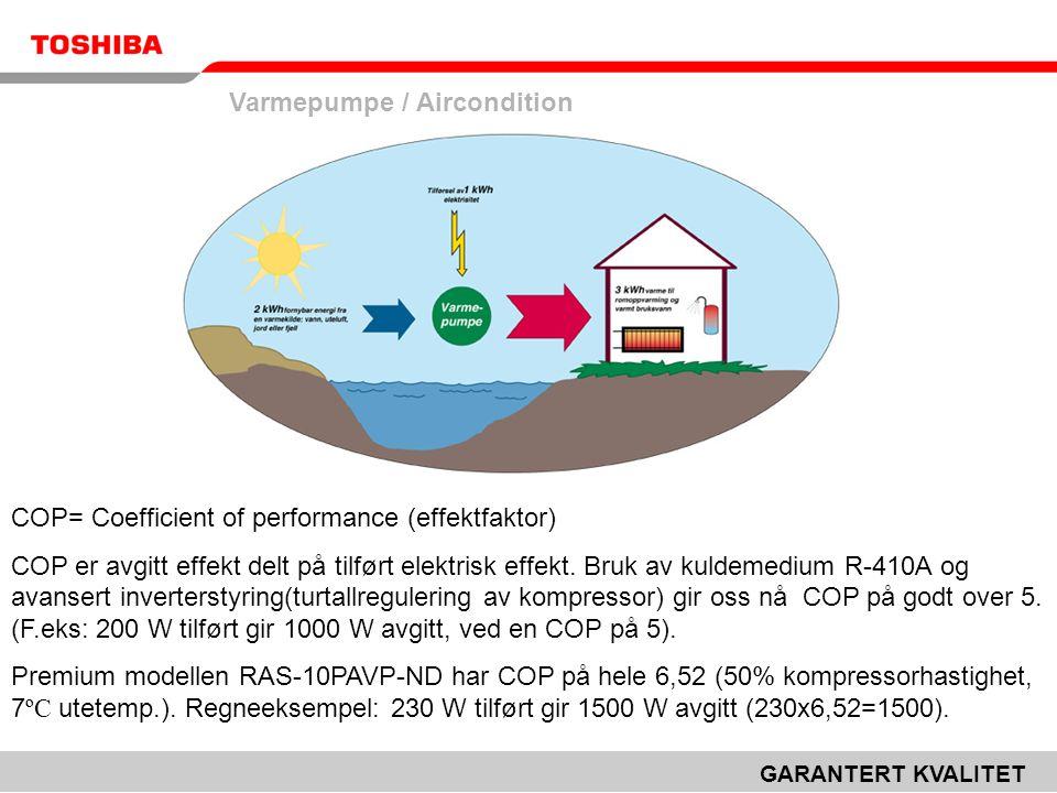 Varmepumpe / Aircondition