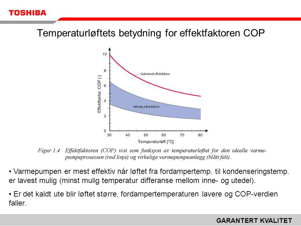 Temperaturløftets betydning for effektfaktoren COP
