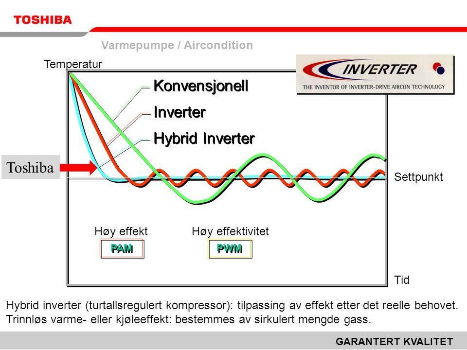 Konvensjonell Inverter Hybrid Inverter Toshiba