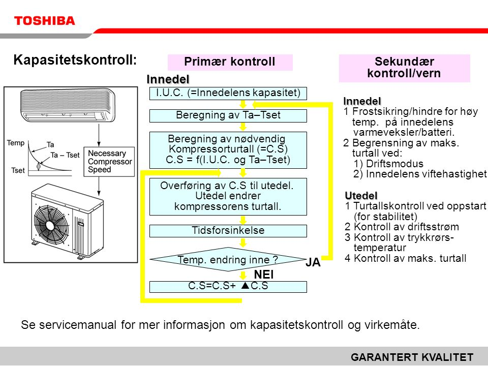 Sekundær kontroll/vern