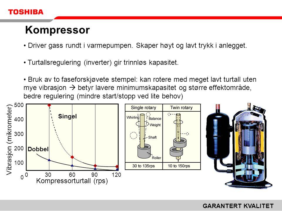GARANTERT KVALITET Kompressor. Driver gass rundt i varmepumpen. Skaper høyt og lavt trykk i anlegget.