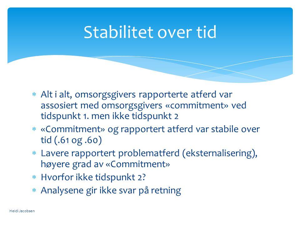 Stabilitet over tid Alt i alt, omsorgsgivers rapporterte atferd var assosiert med omsorgsgivers «commitment» ved tidspunkt 1. men ikke tidspunkt 2.