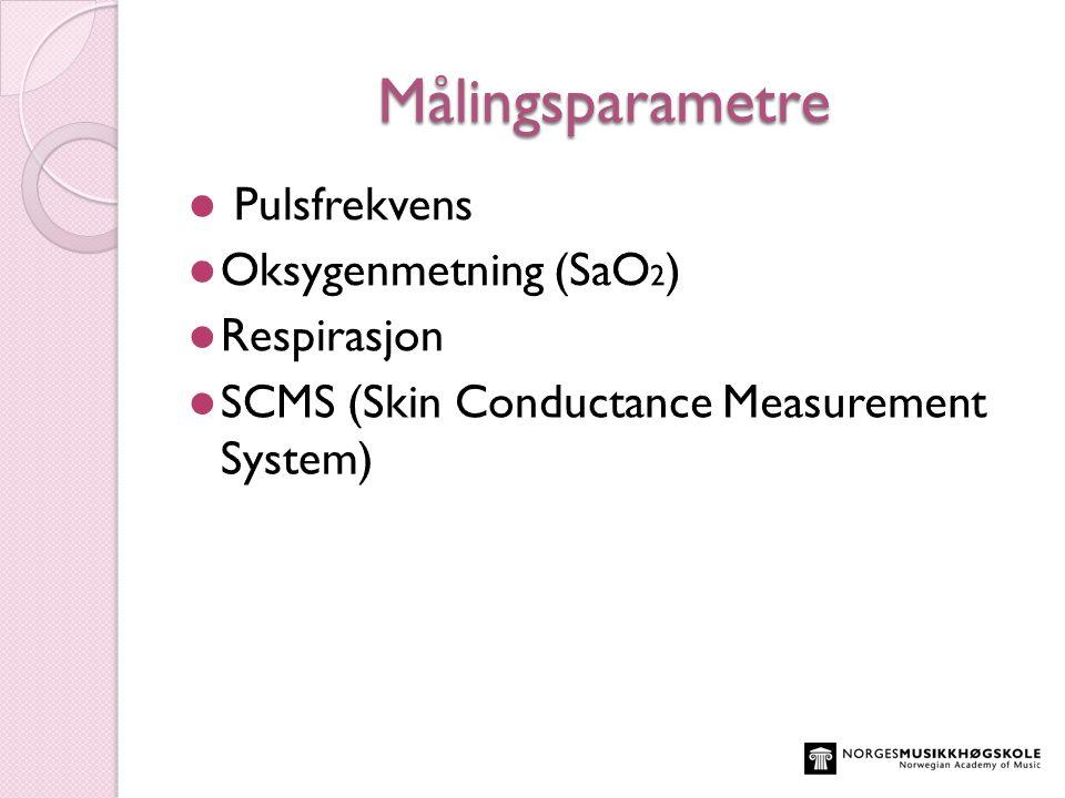 Målingsparametre Pulsfrekvens Oksygenmetning (SaO2) Respirasjon