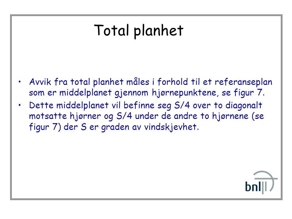 Total planhet Avvik fra total planhet måles i forhold til et referanseplan som er middelplanet gjennom hjørnepunktene, se figur 7.