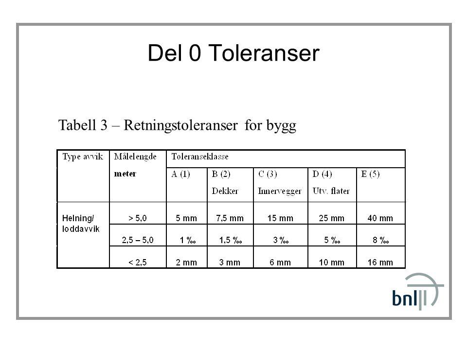 Del 0 Toleranser Tabell 3 – Retningstoleranser for bygg