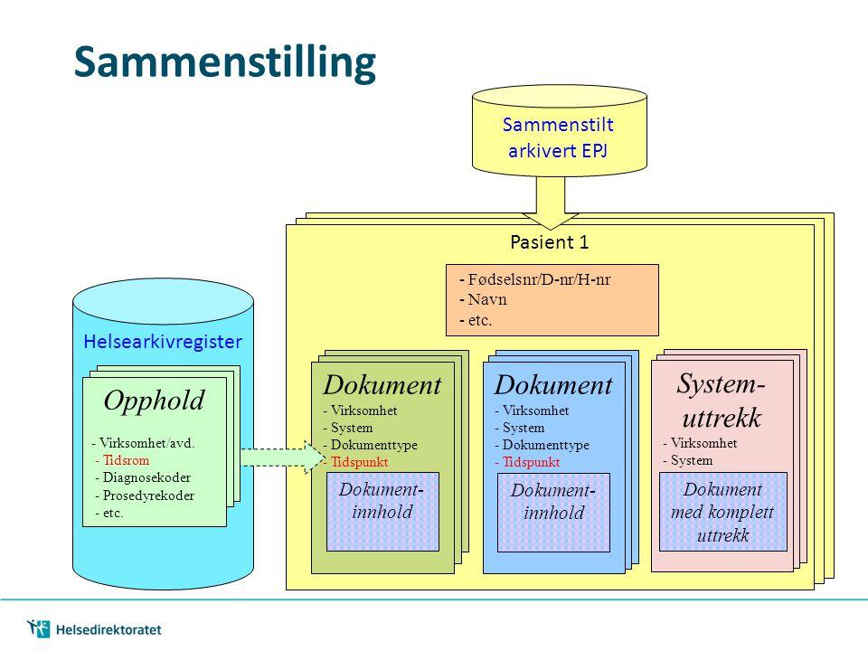 Sammenstilling Dokument System- uttrekk Opphold