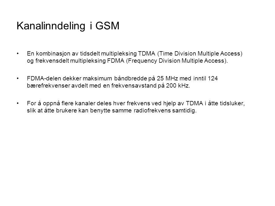 Kanalinndeling i GSM