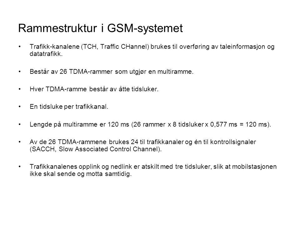 Rammestruktur i GSM-systemet