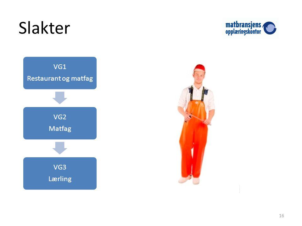 Slakter Restaurant og matfag. VG1. Matfag. VG2. Lærling.