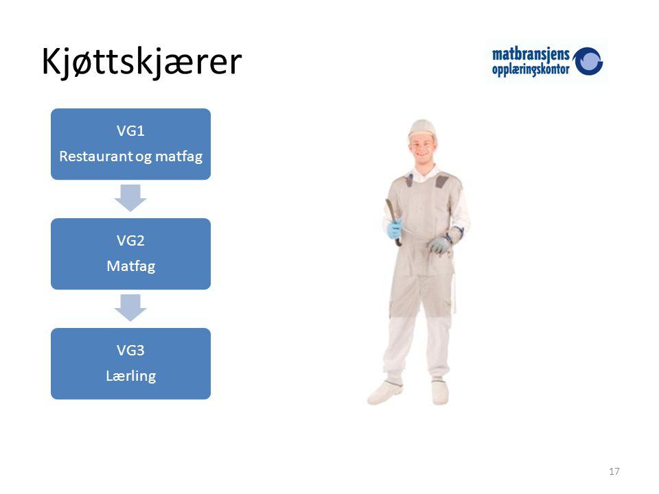 Kjøttskjærer Restaurant og matfag. VG1. Matfag. VG2.