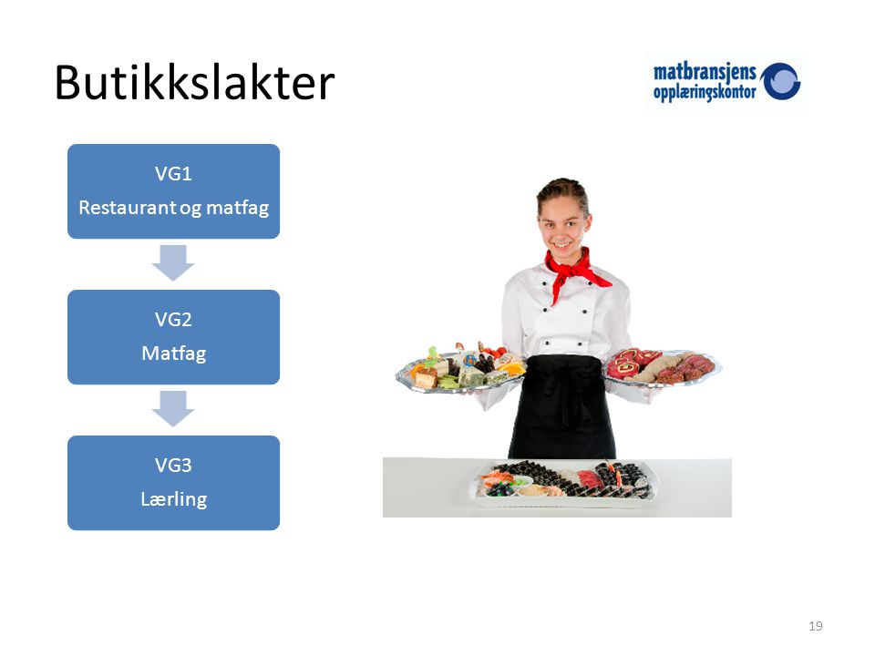 Butikkslakter Restaurant og matfag VG1 Matfag VG2 Lærling VG3