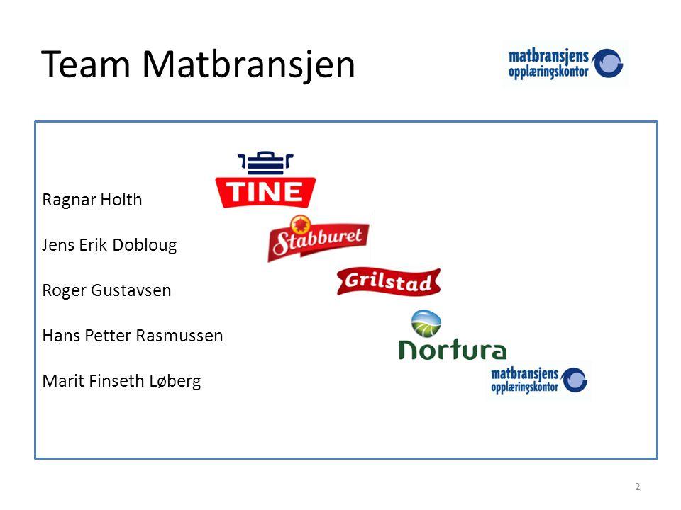Team Matbransjen Ragnar Holth Jens Erik Dobloug Roger Gustavsen