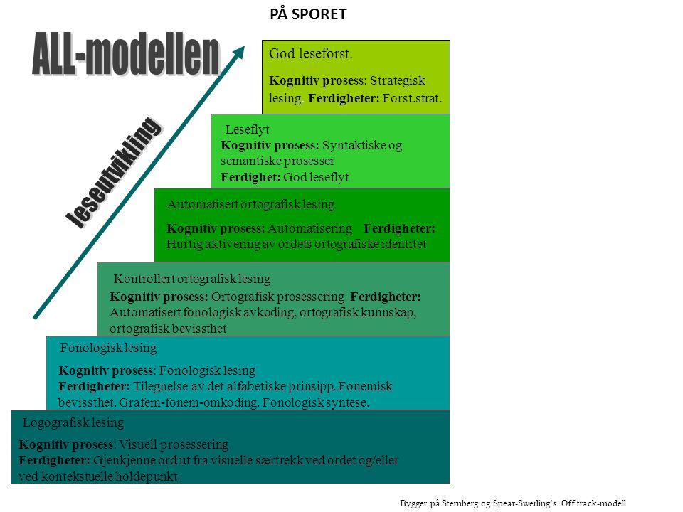 ALL-modellen leseutvikling PÅ SPORET God leseforst.
