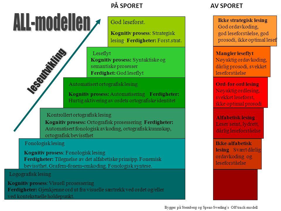 ALL-modellen leseutvikling PÅ SPORET AV SPORET God leseforst.