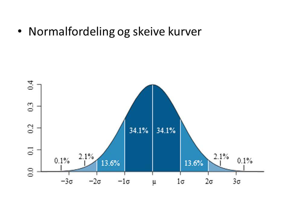 Normalfordeling og skeive kurver