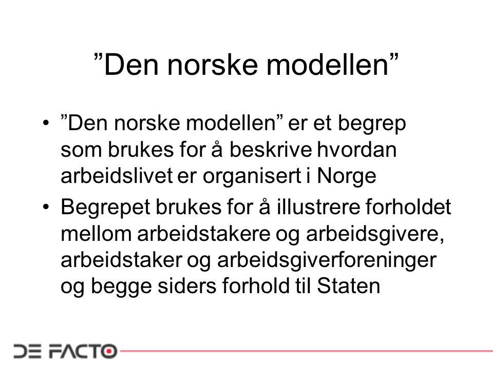 Den norske modellen Den norske modellen er et begrep som brukes for å beskrive hvordan arbeidslivet er organisert i Norge.
