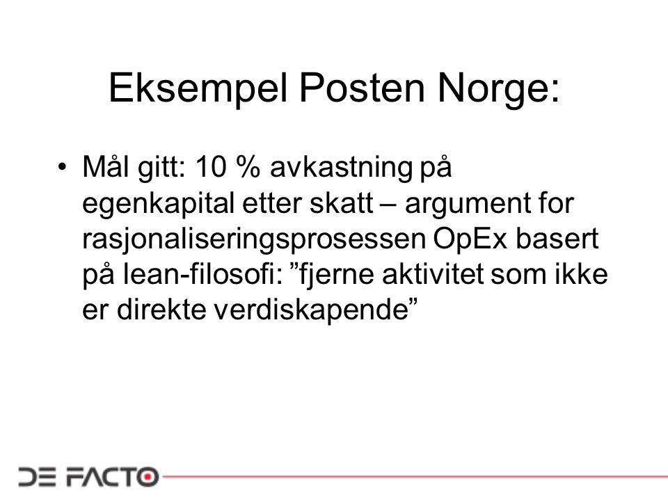 Eksempel Posten Norge: