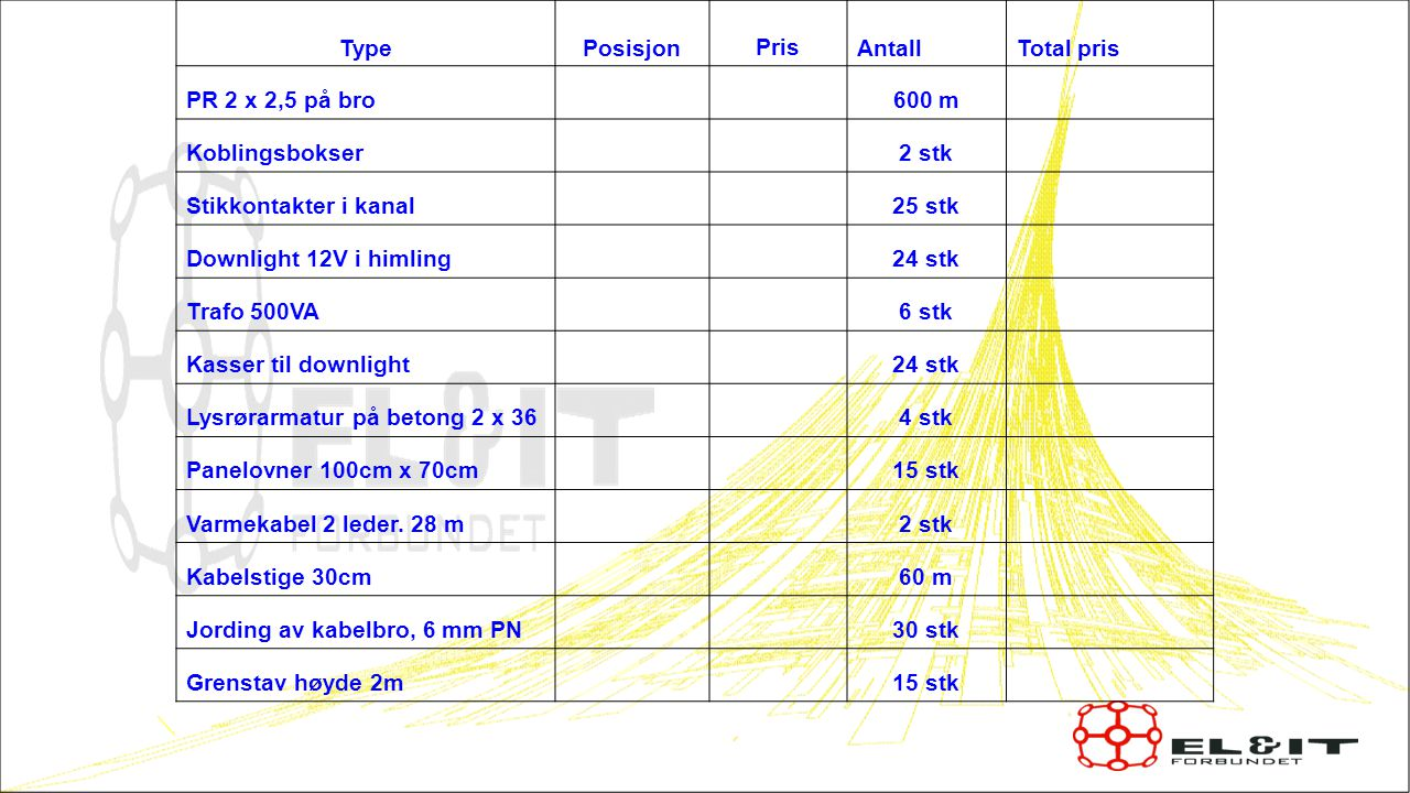 1515 Type Posisjon Pris Antall Total pris PR 2 x 2,5 på bro 600 m
