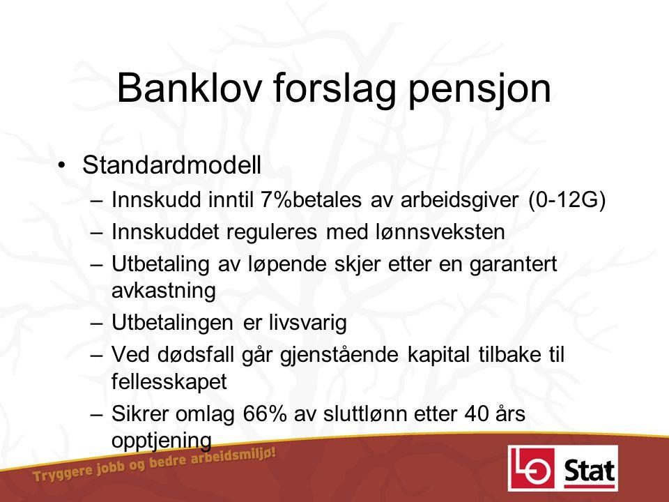 Banklov forslag pensjon