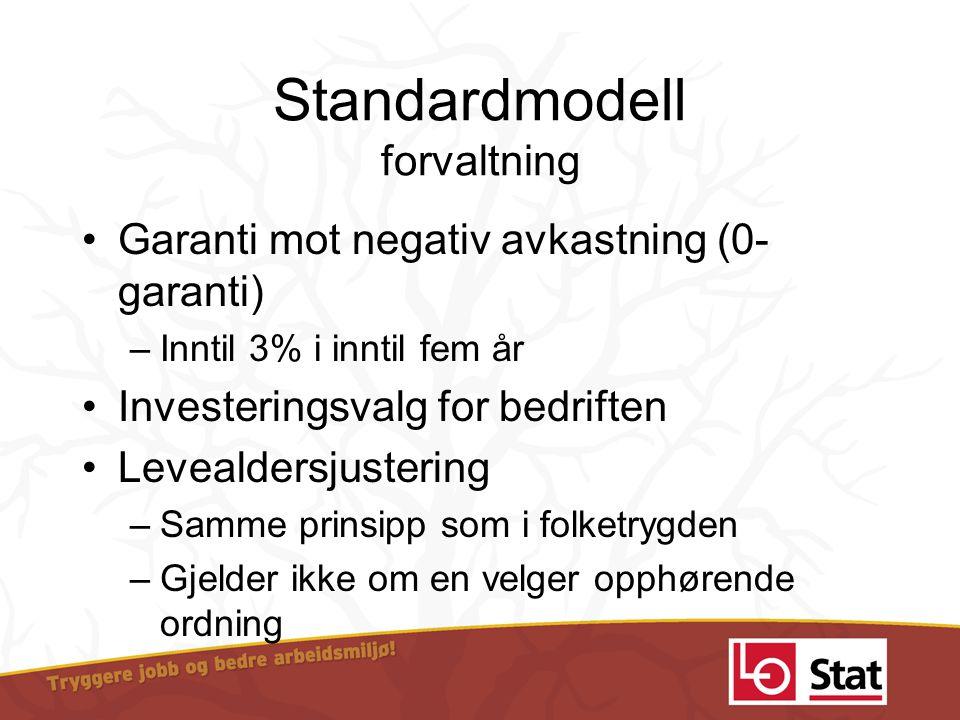 Standardmodell forvaltning